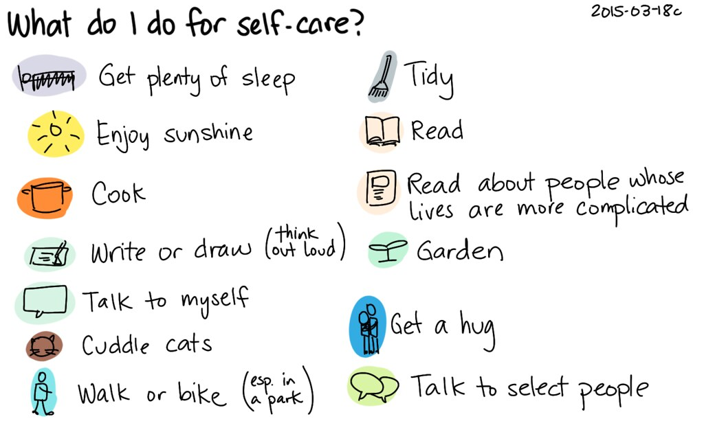 WHAT I DO FOR SELF-CARE . . .